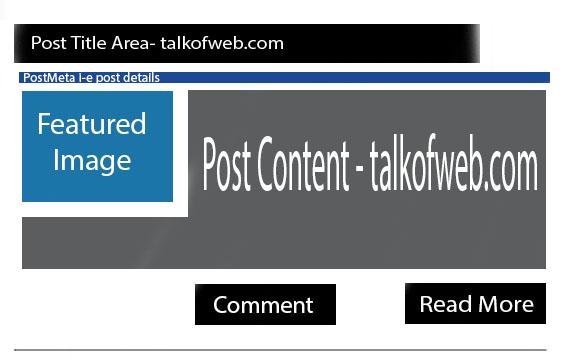 Wordpress post Loop positioning