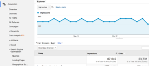7- Search Engine queries in Google Analytics
