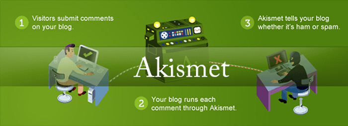 akismet-wordpress-plugins