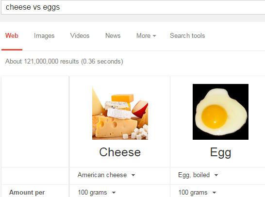 google tricks - food compare